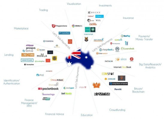 Fintech: what's happening in Australia?